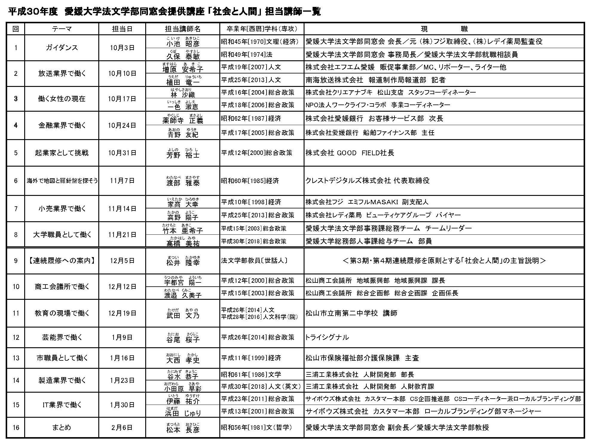 日程 愛媛 大学 授業